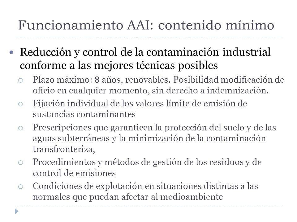 Funcionamiento AAI: contenido mínimo