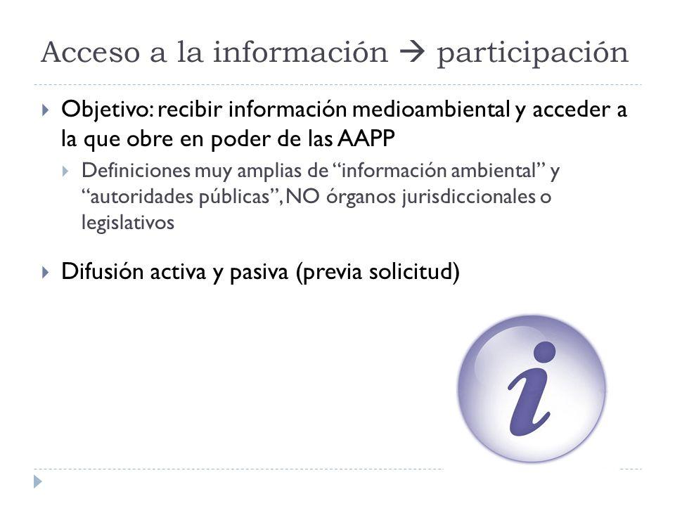 Acceso a la información  participación