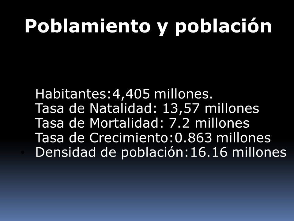 Poblamiento y población