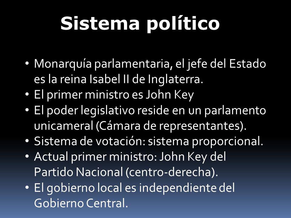 Sistema político Monarquía parlamentaria, el jefe del Estado es la reina Isabel II de Inglaterra. El primer ministro es John Key.