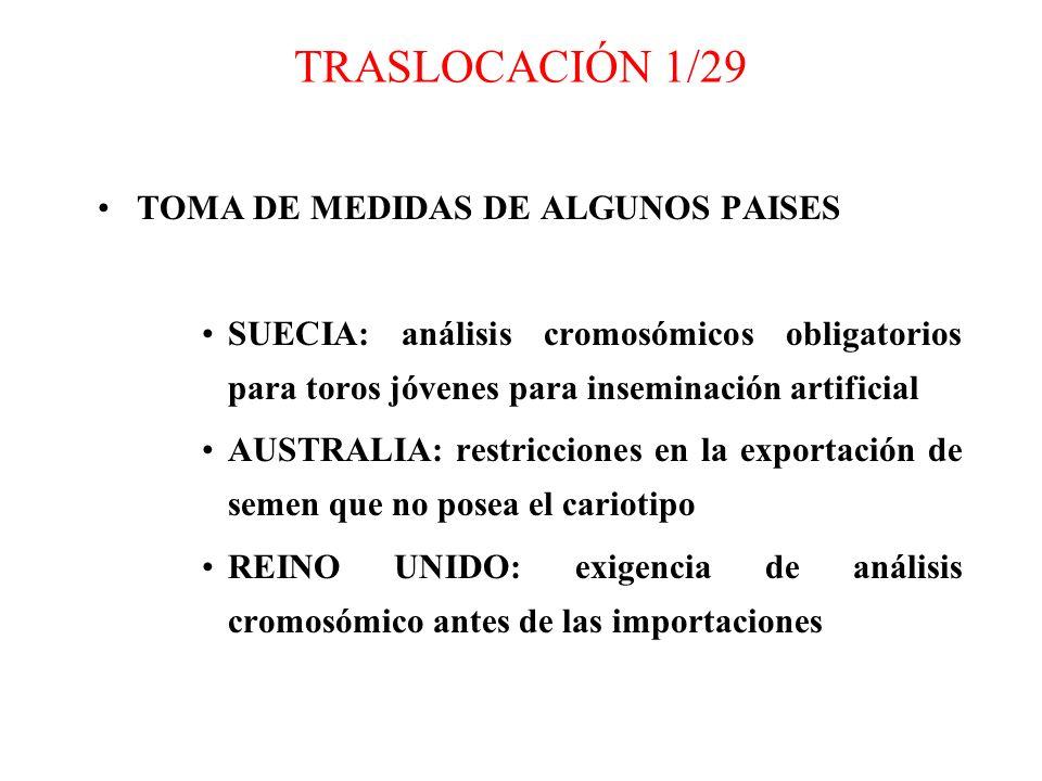 TRASLOCACIÓN 1/29 TOMA DE MEDIDAS DE ALGUNOS PAISES