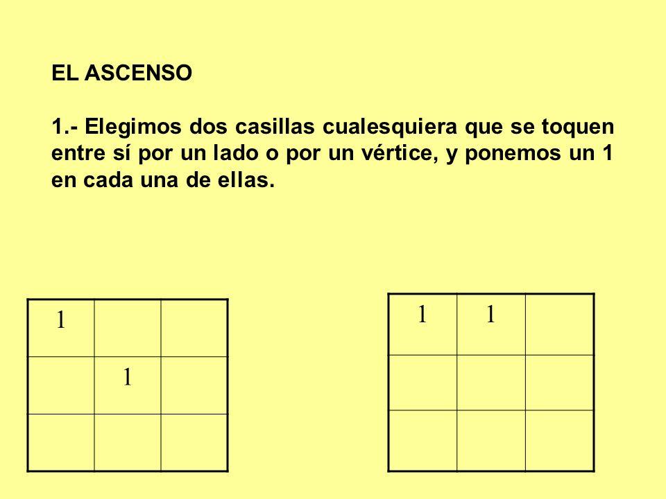 EL ASCENSO 1.- Elegimos dos casillas cualesquiera que se toquen entre sí por un lado o por un vértice, y ponemos un 1 en cada una de ellas.