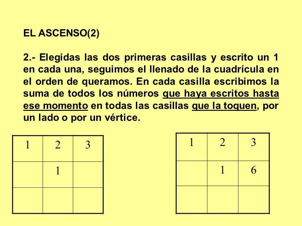 EL ASCENSO(2)