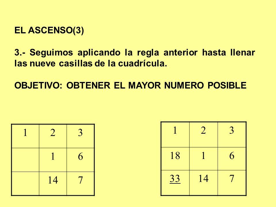 EL ASCENSO(3) 3.- Seguimos aplicando la regla anterior hasta llenar las nueve casillas de la cuadrícula.