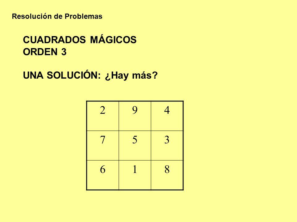 Resolución de Problemas