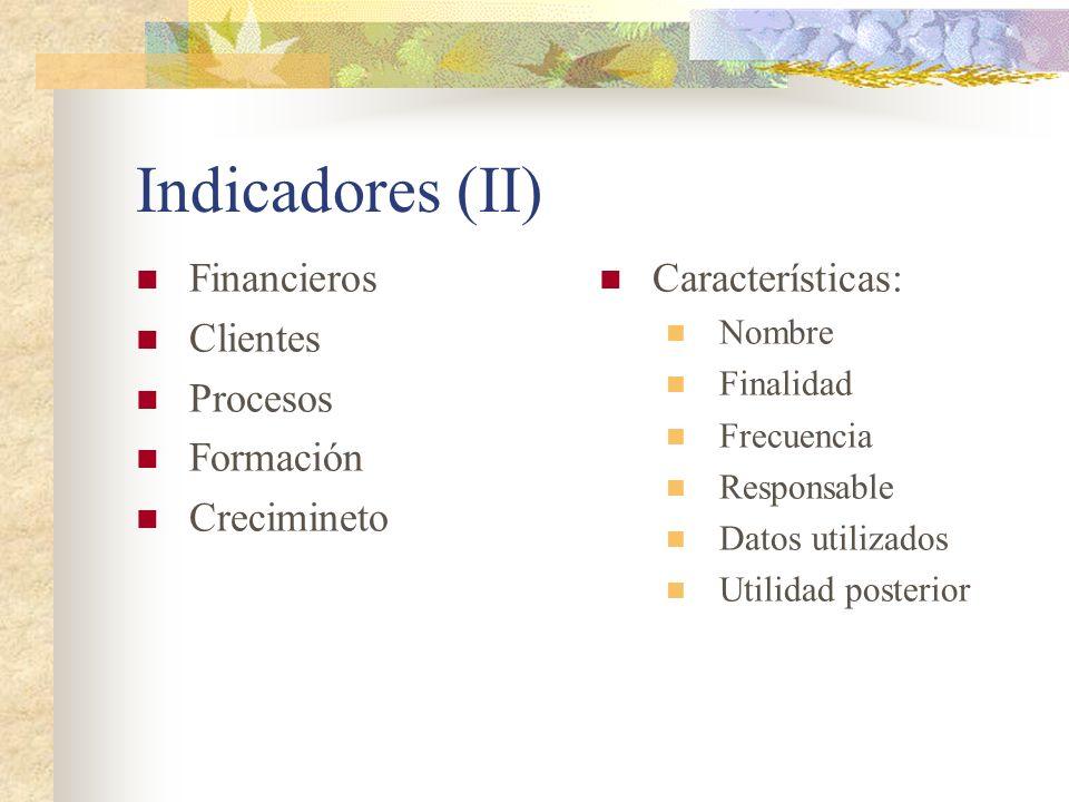 Indicadores (II) Financieros Clientes Procesos Formación Crecimineto