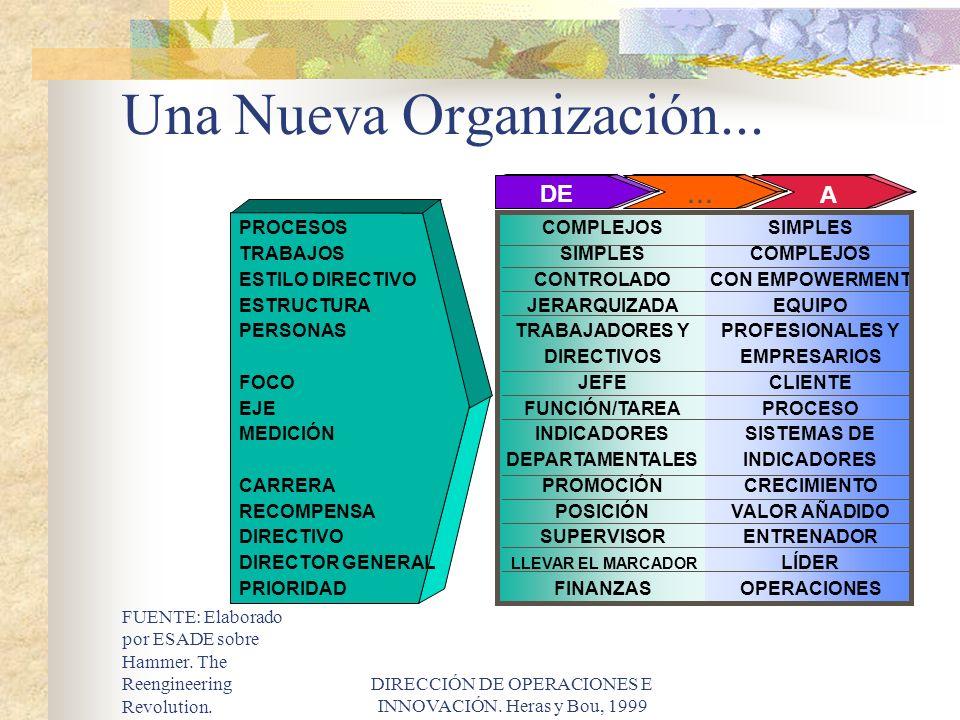 Una Nueva Organización...