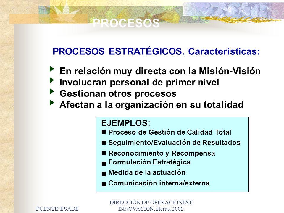 DIRECCIÓN DE OPERACIONES E INNOVACIÓN. Heras, 2001.