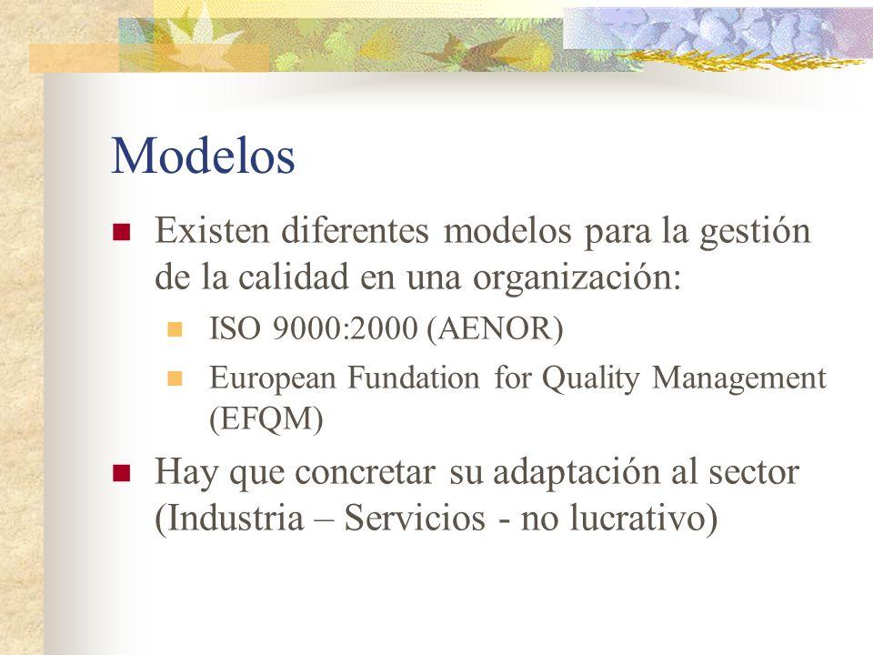 Modelos Existen diferentes modelos para la gestión de la calidad en una organización: ISO 9000:2000 (AENOR)