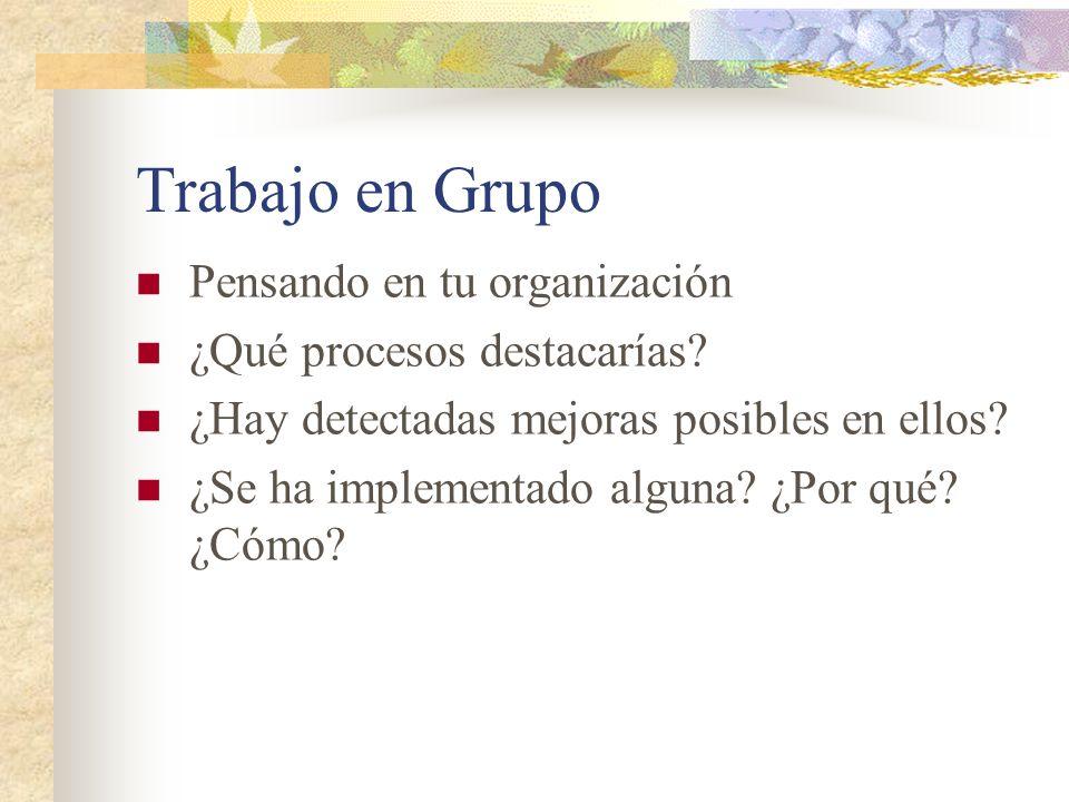 Trabajo en Grupo Pensando en tu organización