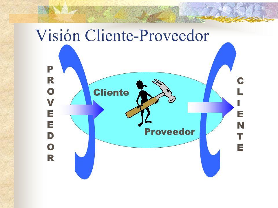 Visión Cliente-Proveedor