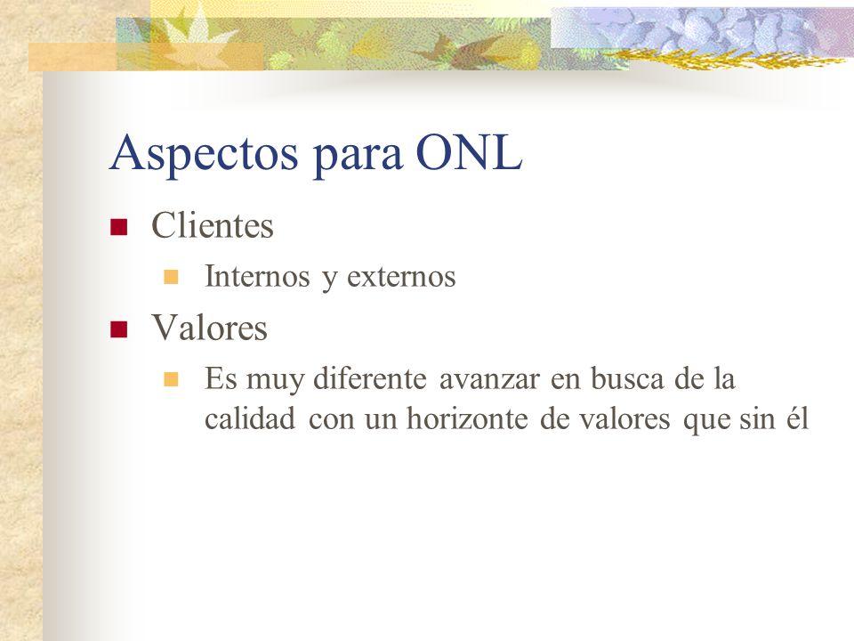 Aspectos para ONL Clientes Valores Internos y externos
