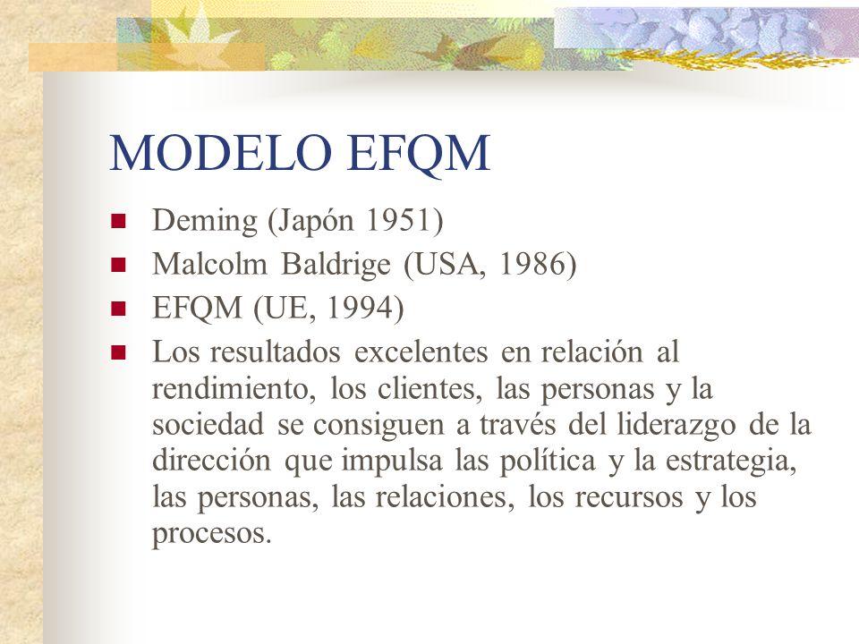 MODELO EFQM Deming (Japón 1951) Malcolm Baldrige (USA, 1986)