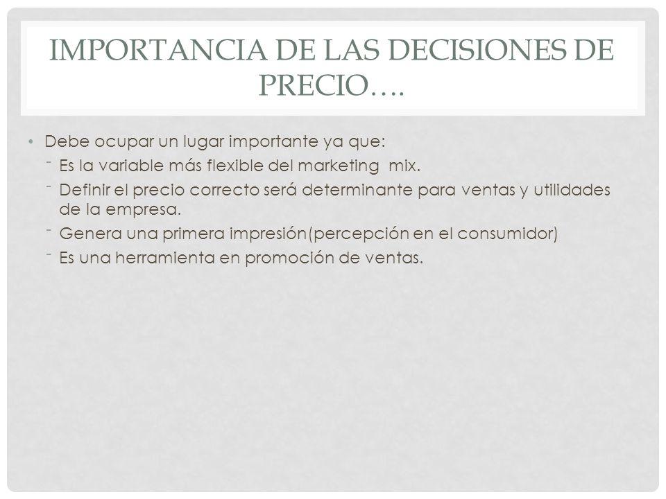 Importancia de las decisiones de precio….