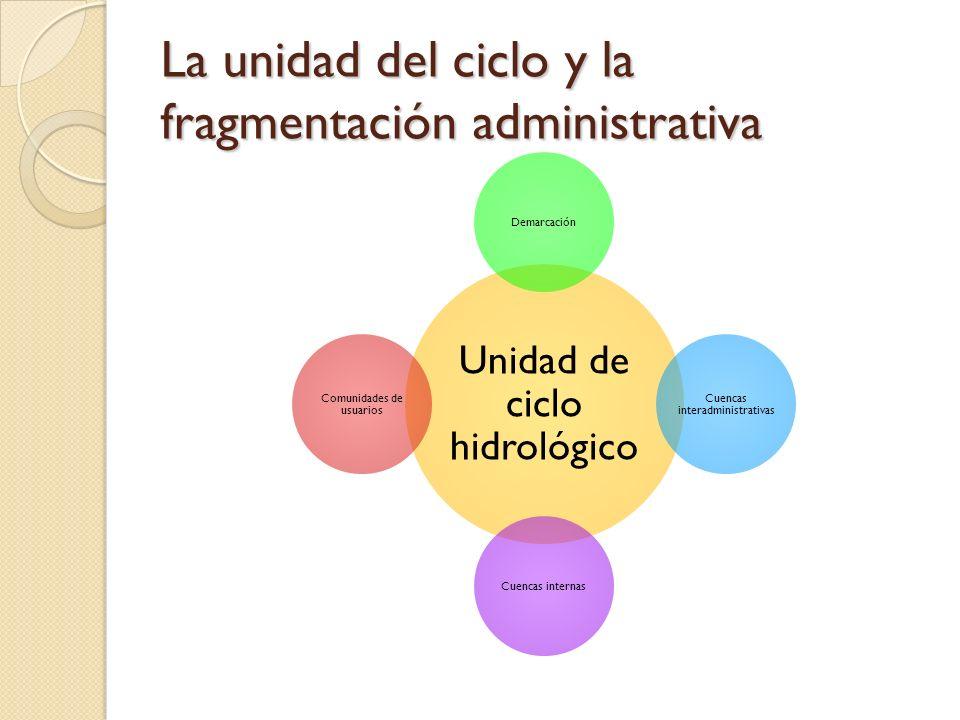 La unidad del ciclo y la fragmentación administrativa