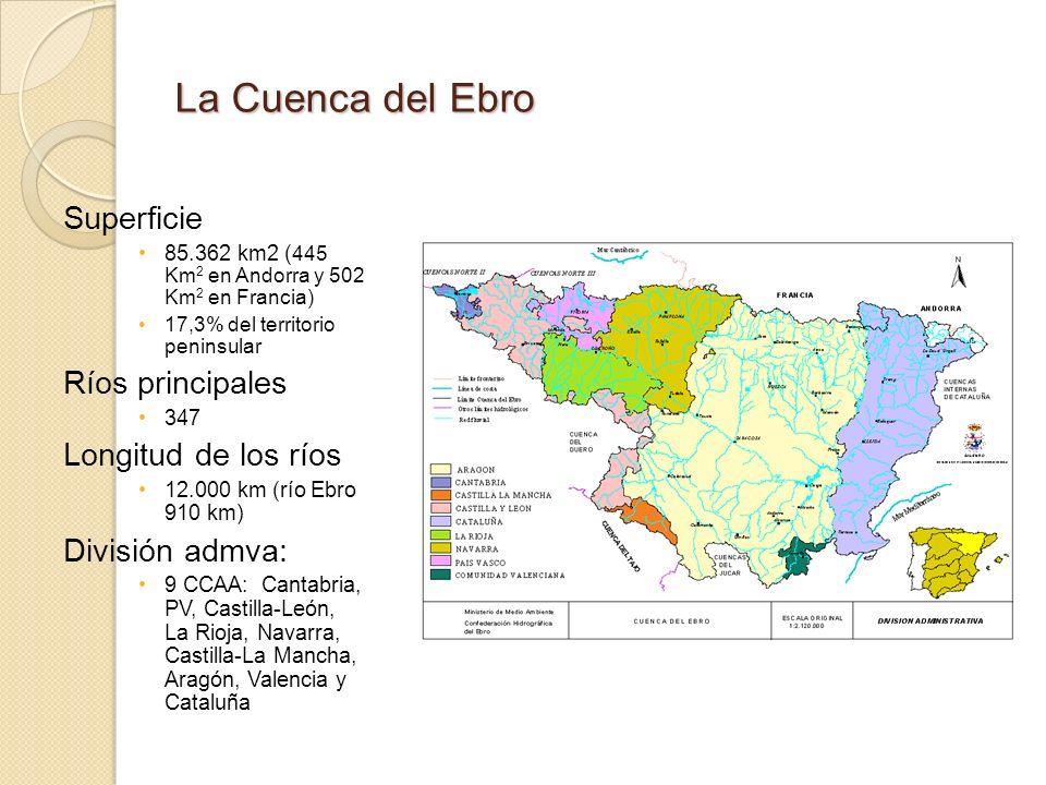 La Cuenca del Ebro Superficie Ríos principales Longitud de los ríos