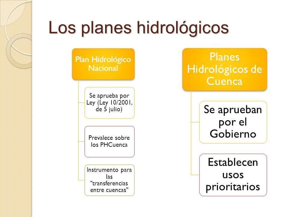 Los planes hidrológicos
