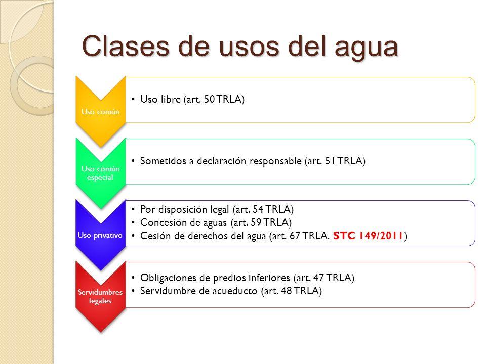 Clases de usos del agua Uso libre (art. 50 TRLA)