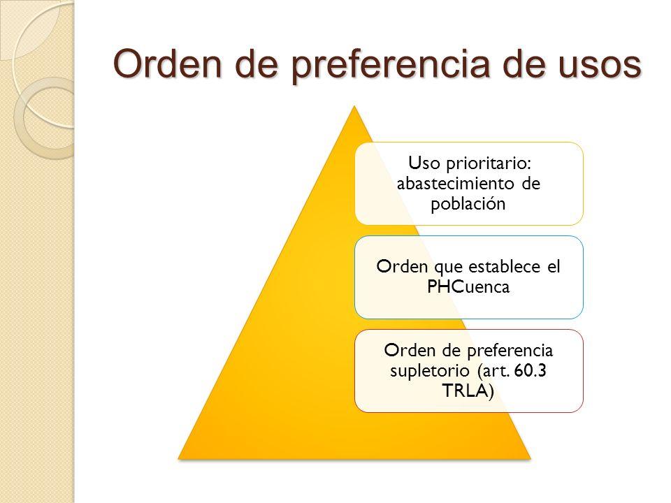 Orden de preferencia de usos