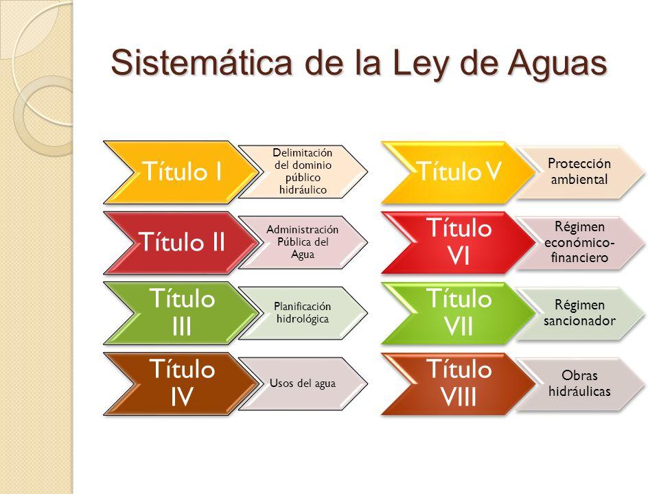 Sistemática de la Ley de Aguas