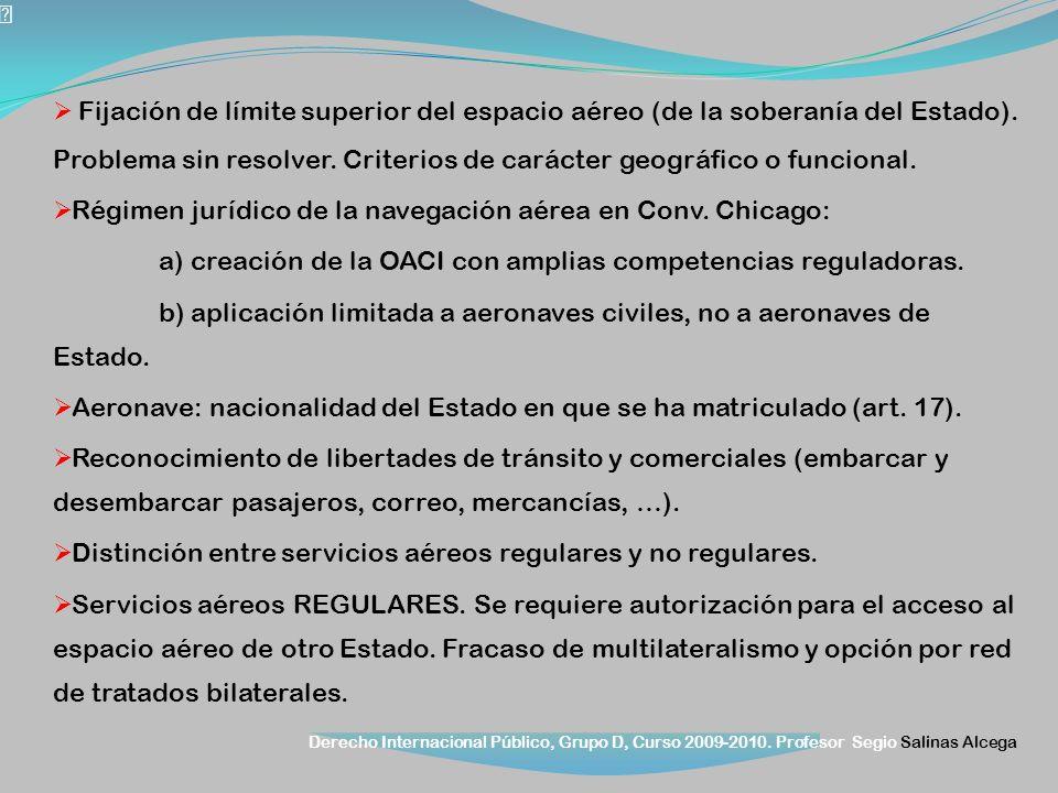 Fijación de límite superior del espacio aéreo (de la soberanía del Estado). Problema sin resolver. Criterios de carácter geográfico o funcional.