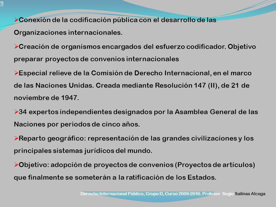 Conexión de la codificación pública con el desarrollo de las Organizaciones internacionales.