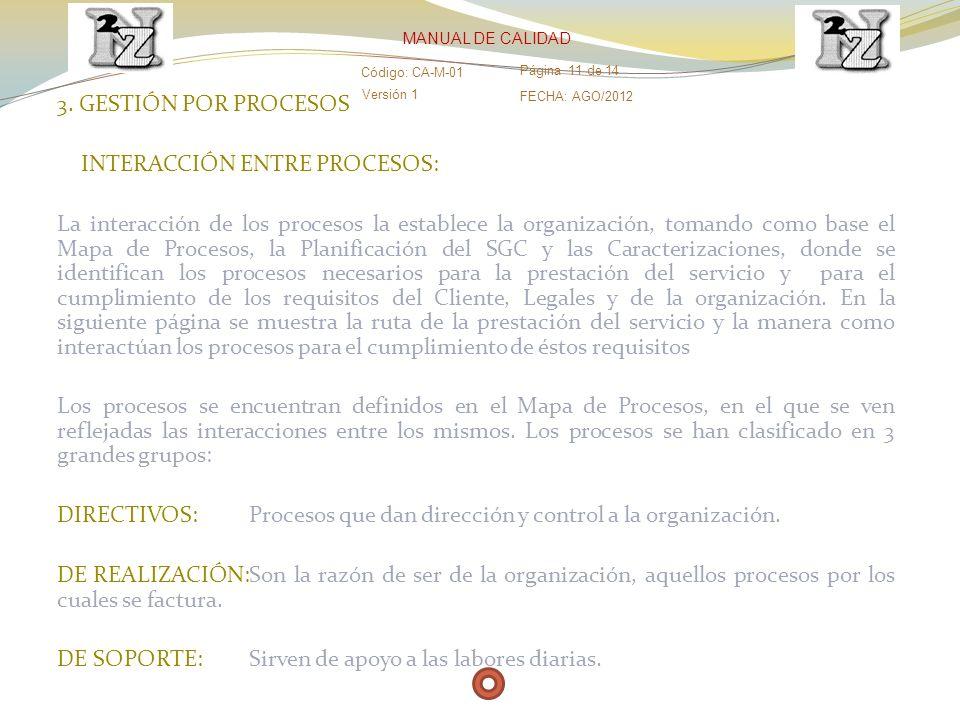 INTERACCIÓN ENTRE PROCESOS: