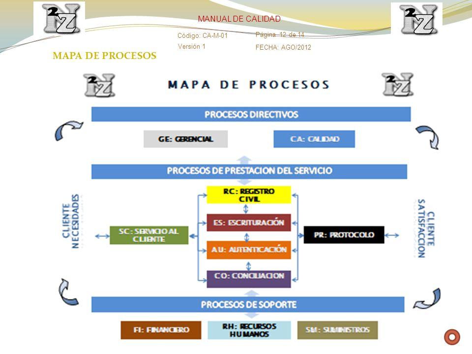MAPA DE PROCESOS MANUAL DE CALIDAD Código: CA-M-01 Página 12 de 14