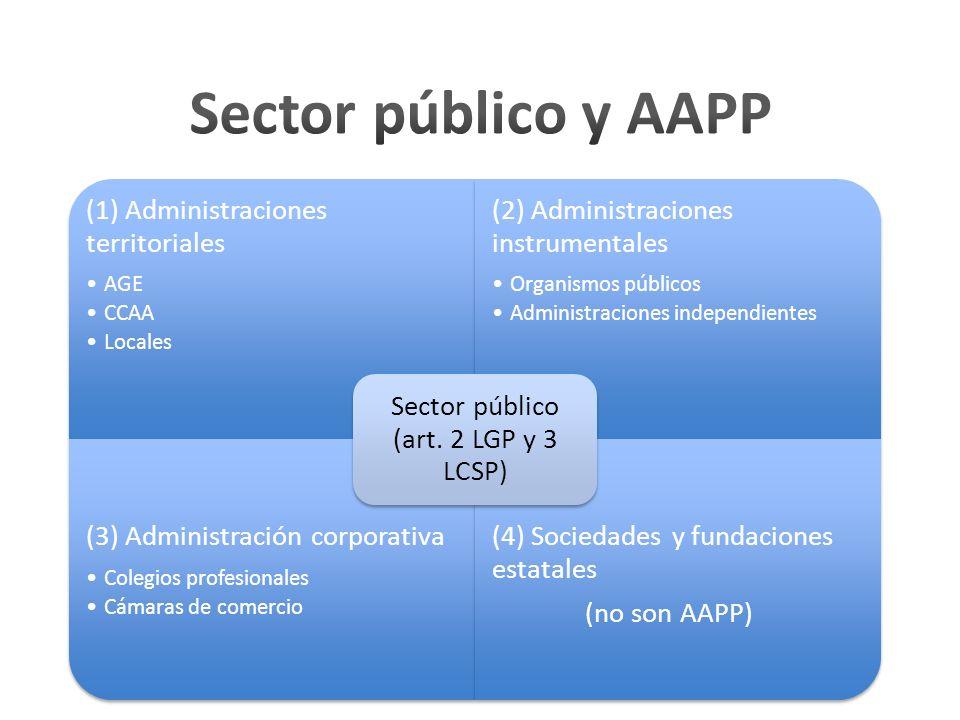 Sector público (art. 2 LGP y 3 LCSP)