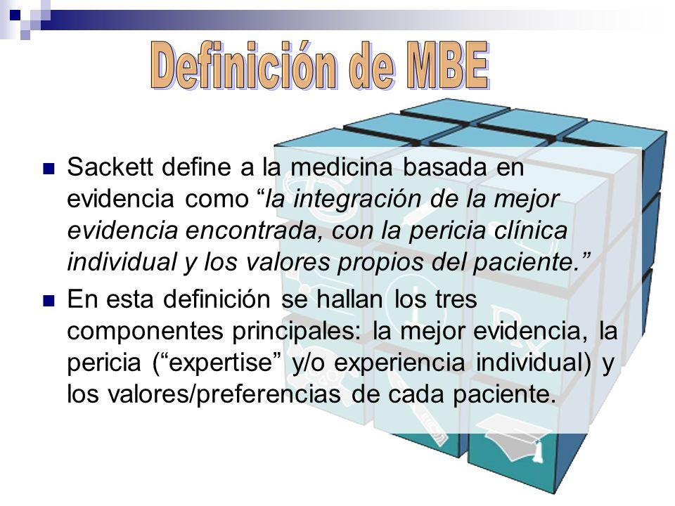 Definición de MBE