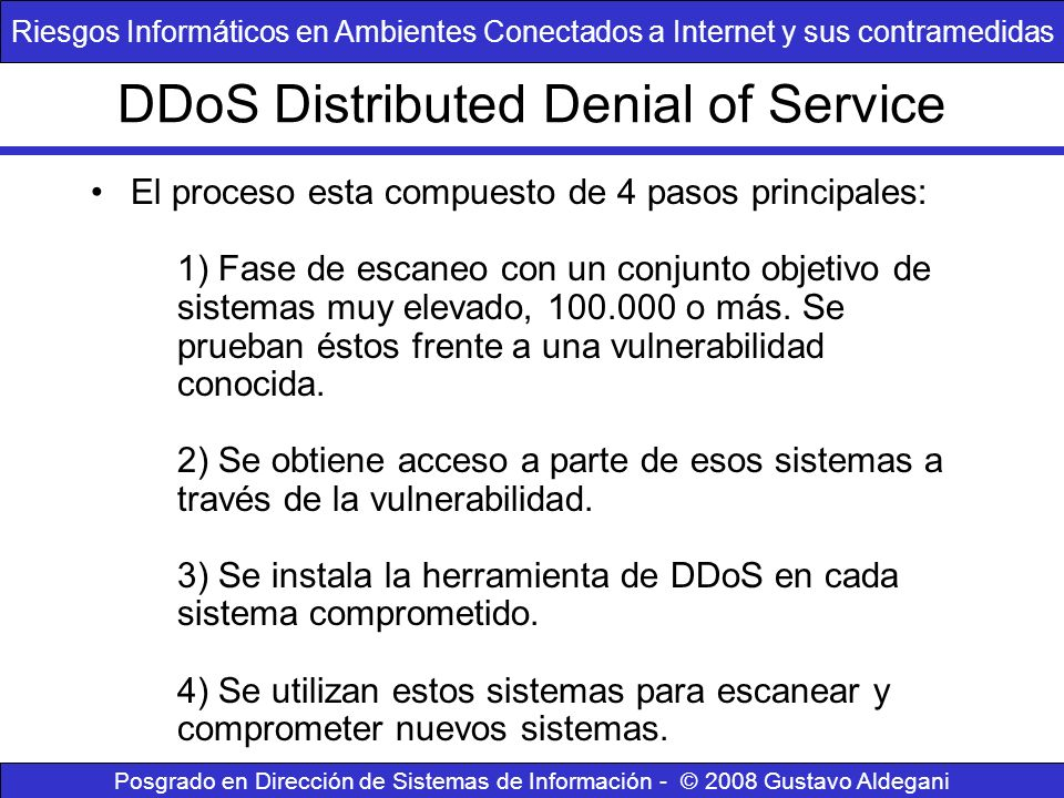 DDoS Distributed Denial of Service