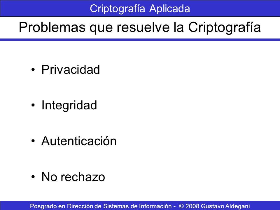 Problemas que resuelve la Criptografía