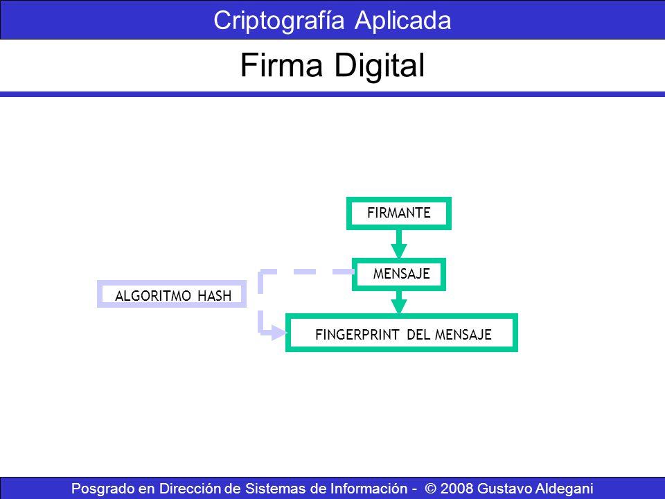 Firma Digital Criptografía Aplicada FIRMANTE MENSAJE ALGORITMO HASH