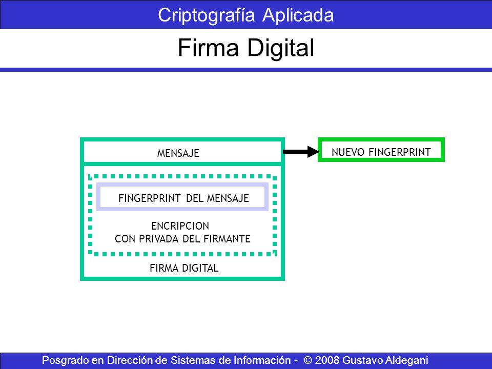 Firma Digital Criptografía Aplicada MENSAJE NUEVO FINGERPRINT
