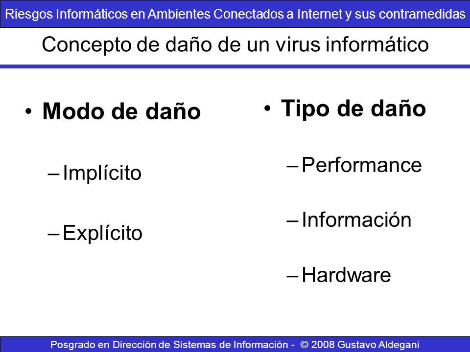 Concepto de daño de un virus informático