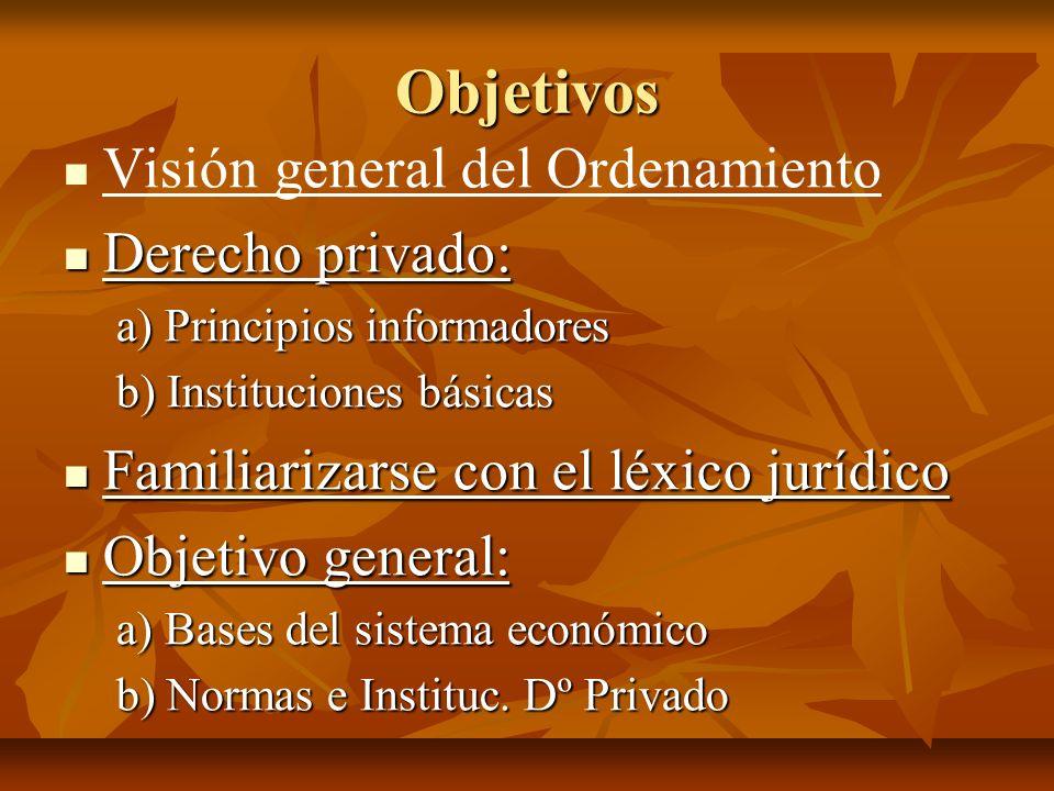 Objetivos Visión general del Ordenamiento Derecho privado: