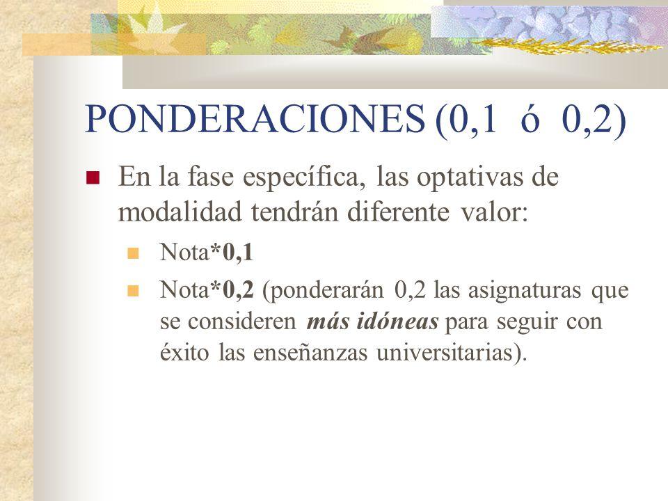 PONDERACIONES (0,1 ó 0,2)En la fase específica, las optativas de modalidad tendrán diferente valor: