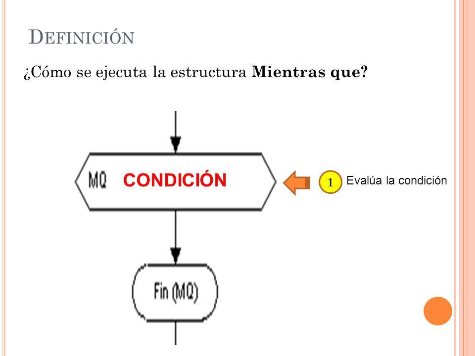 Definición CONDICIÓN ¿Cómo se ejecuta la estructura Mientras que 1