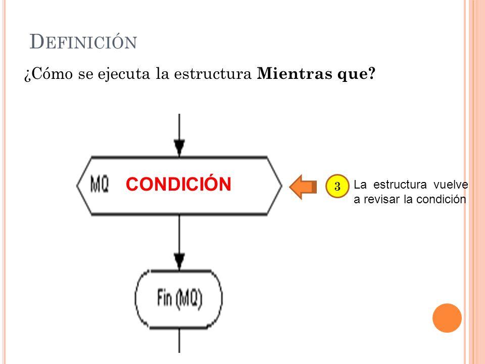 Definición CONDICIÓN ¿Cómo se ejecuta la estructura Mientras que 3