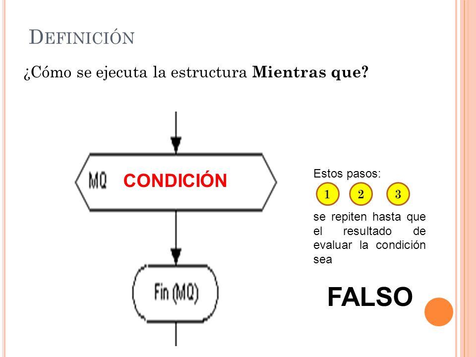 FALSO Definición CONDICIÓN
