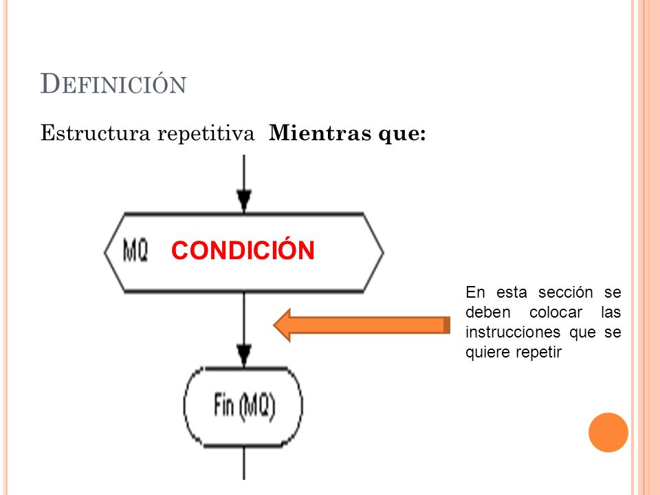 Definición CONDICIÓN Estructura repetitiva Mientras que: