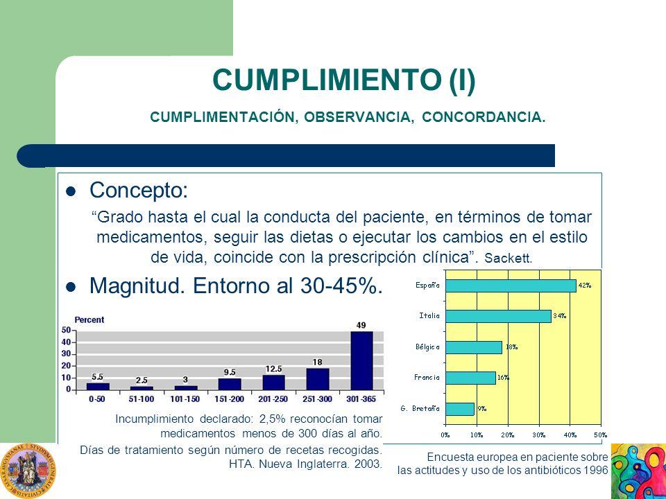 CUMPLIMIENTO (I) CUMPLIMENTACIÓN, OBSERVANCIA, CONCORDANCIA.