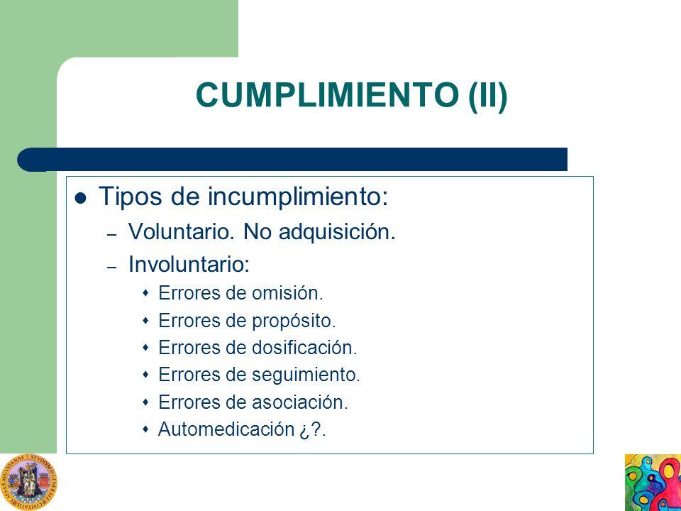 CUMPLIMIENTO (II) Tipos de incumplimiento: Voluntario. No adquisición.