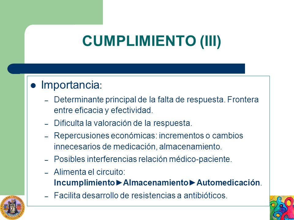 CUMPLIMIENTO (III) Importancia:
