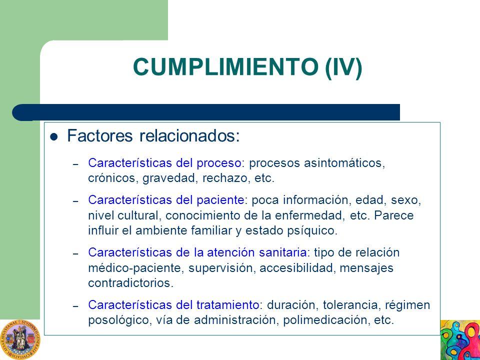 CUMPLIMIENTO (IV) Factores relacionados: