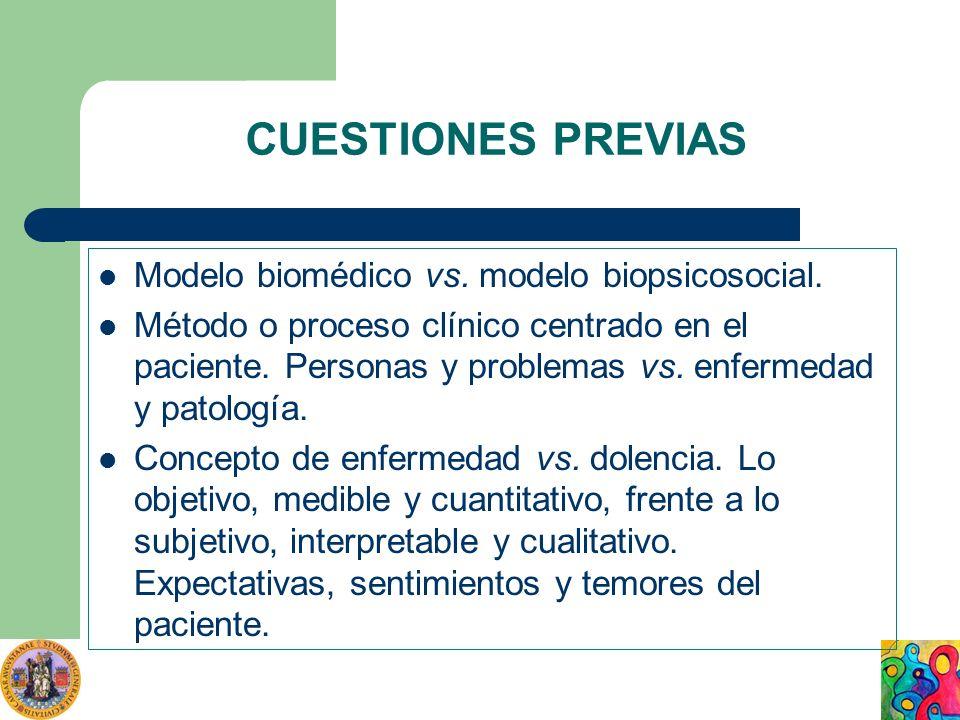 CUESTIONES PREVIAS Modelo biomédico vs. modelo biopsicosocial.