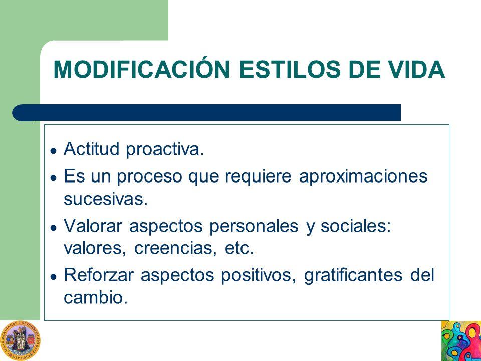 MODIFICACIÓN ESTILOS DE VIDA