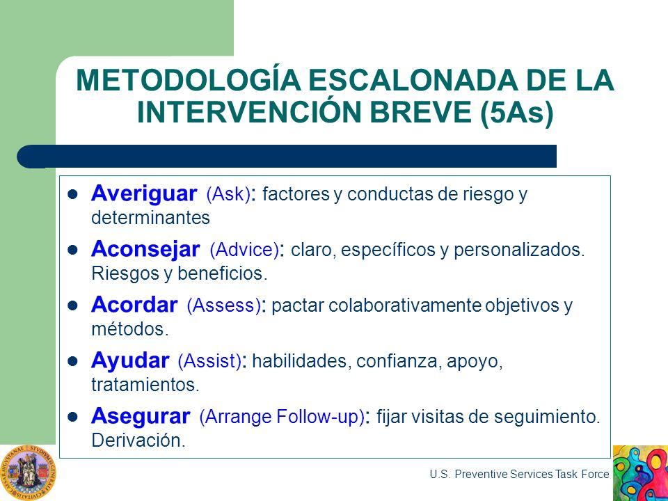 METODOLOGÍA ESCALONADA DE LA INTERVENCIÓN BREVE (5As)