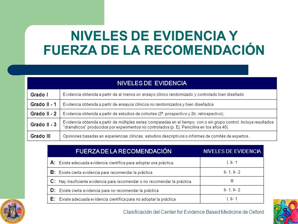 NIVELES DE EVIDENCIA Y FUERZA DE LA RECOMENDACIÓN