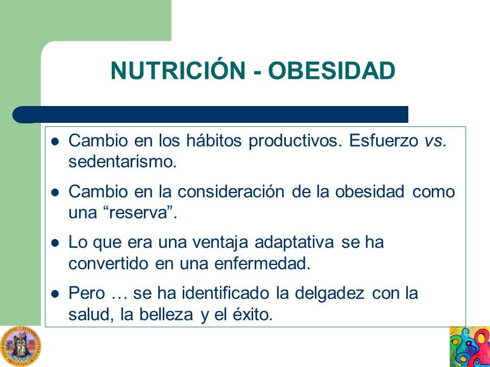 NUTRICIÓN - OBESIDAD Cambio en los hábitos productivos. Esfuerzo vs. sedentarismo. Cambio en la consideración de la obesidad como una reserva .